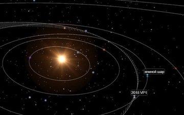 астероид 2018